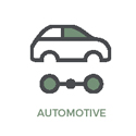 ZCORE omnichannel | autobedrijven | automotive industrie