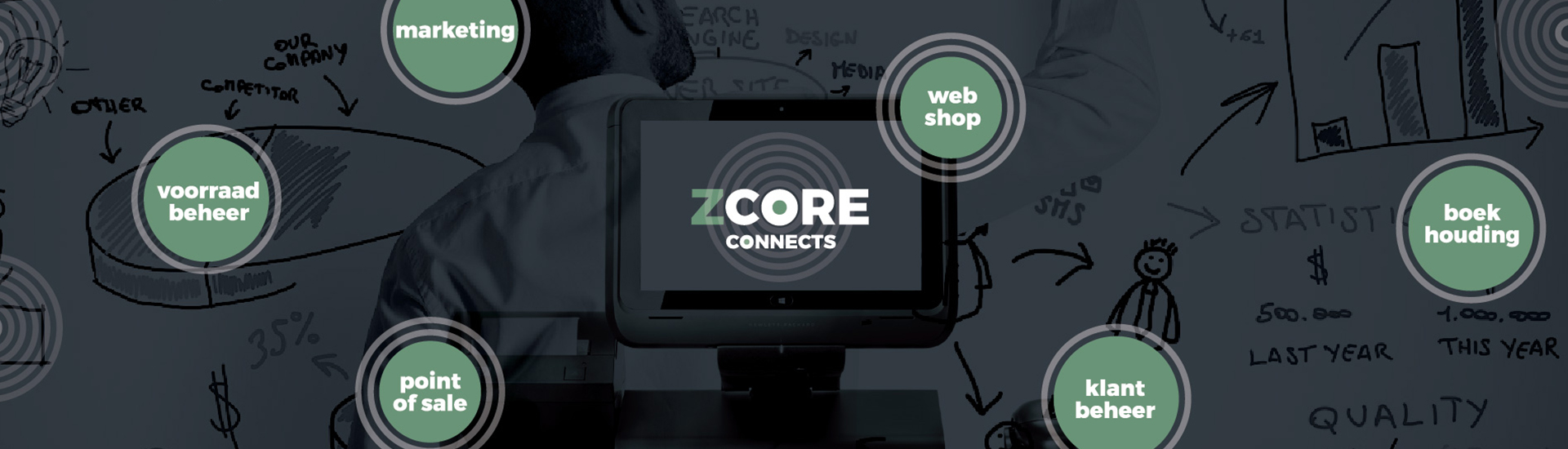 ZCORE Omnichannel | kassasysteem